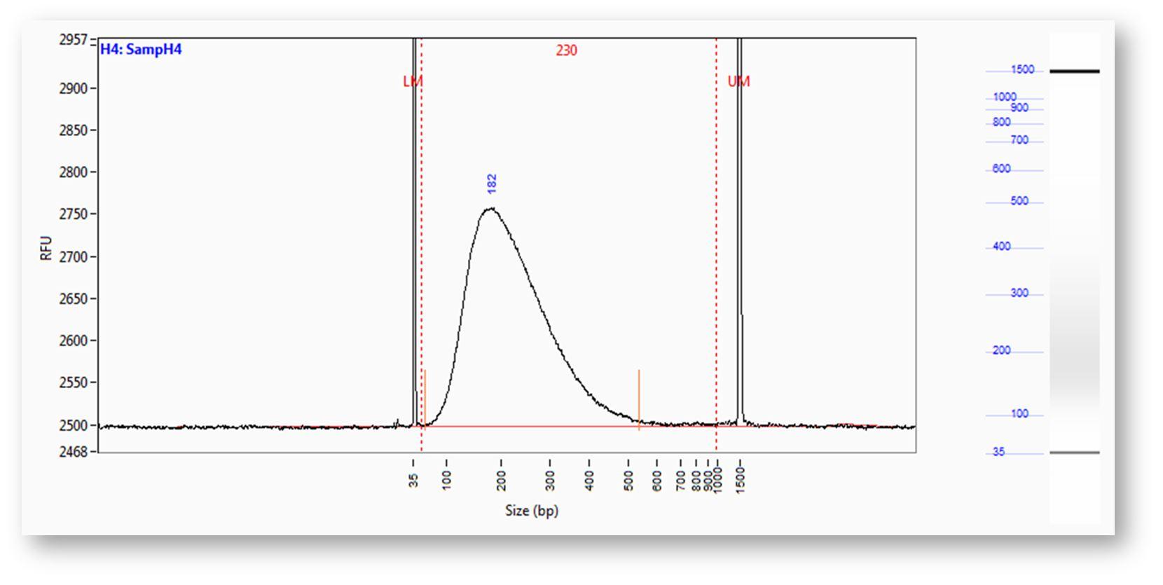 Integragen genomics whole genome sequencing