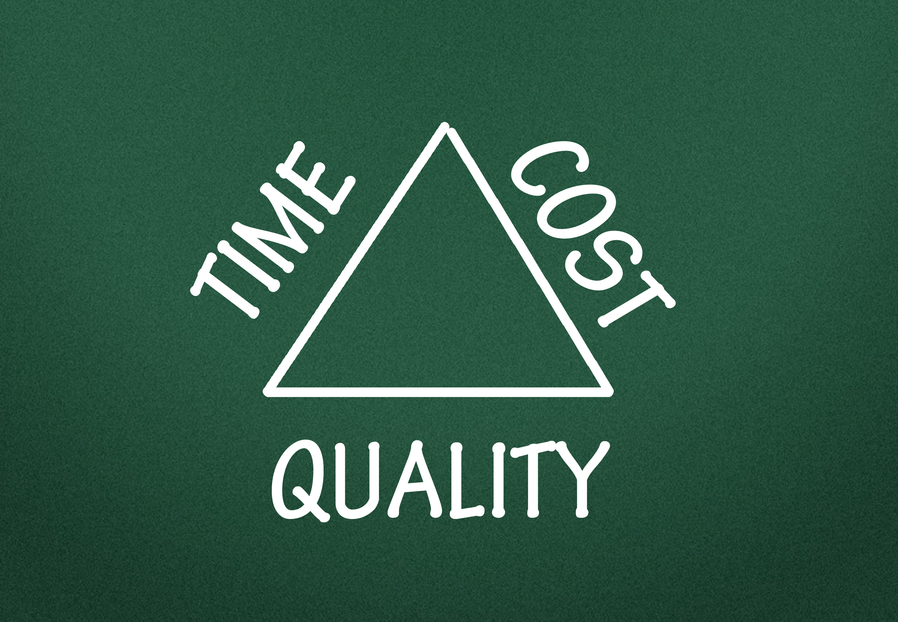 Time & cost and quality symbol